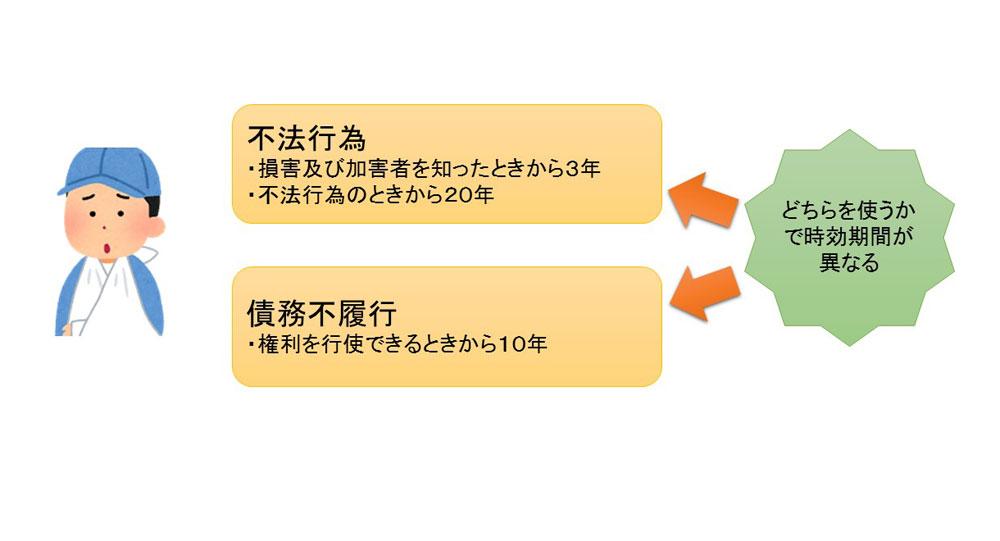 blog_20170614_03